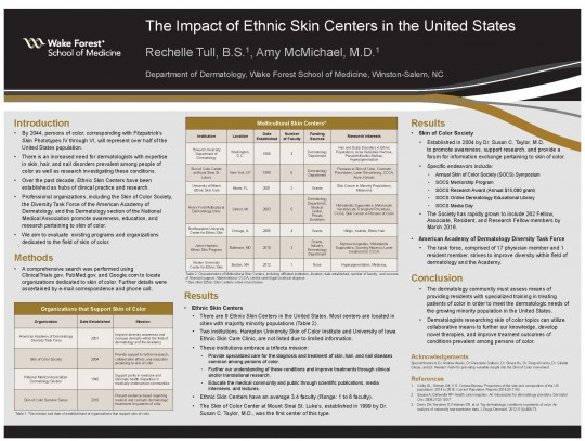 The Impact of Ethnic Skin Centers in the United States-banner-image